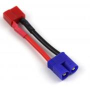 T-Plug to EC3